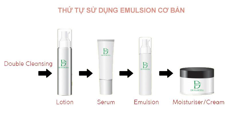 thứ tự dùng emulsion