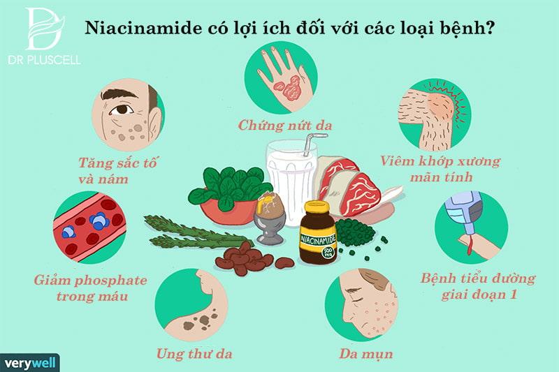 niacinamide chữa các loại bệnh